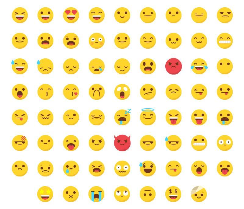 Dünya Emoji Gününüz Kutlu Olsun